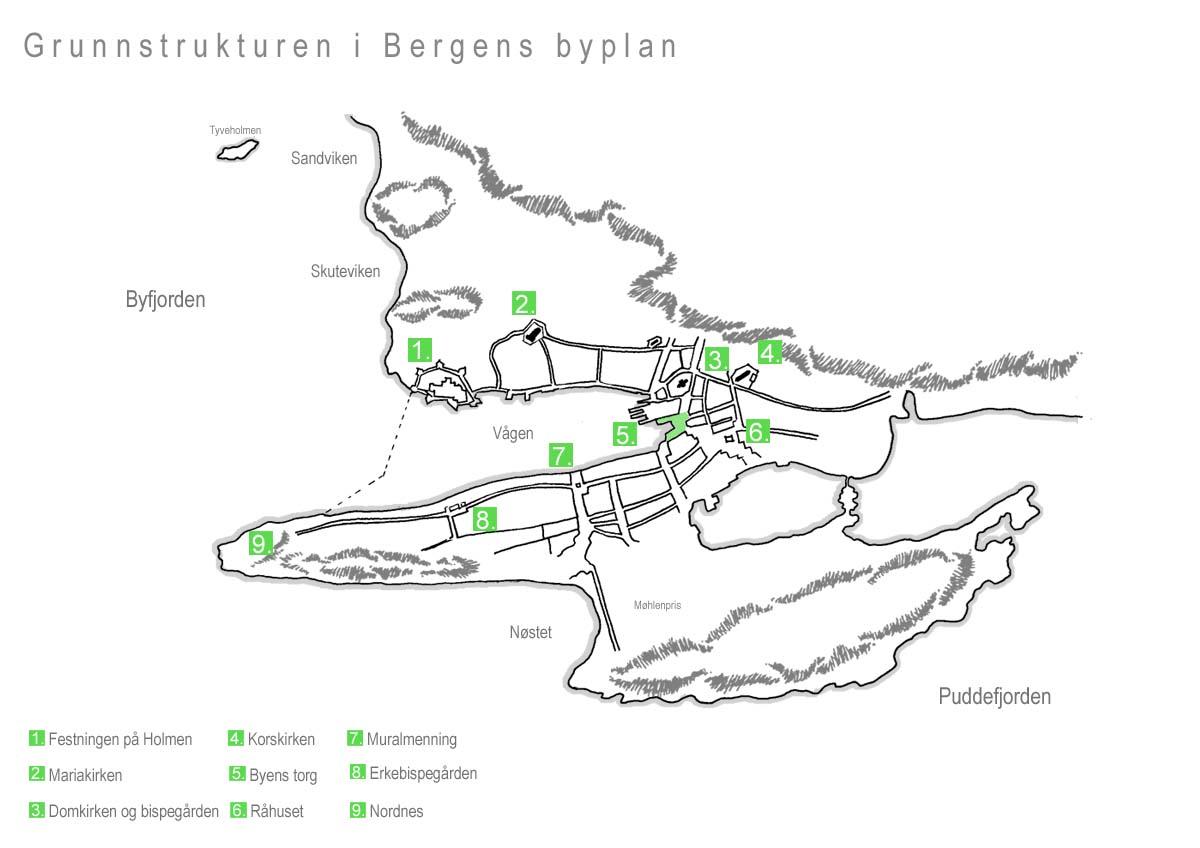 byens_grunnstruktur